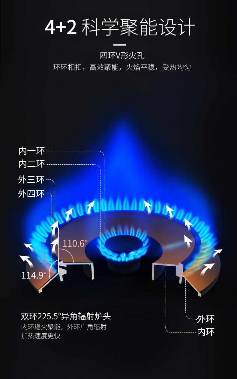 煤气炉燃气灶火力大小